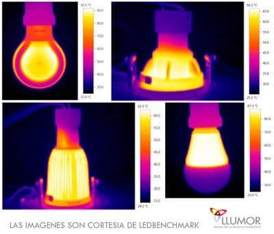 disipacion calor bombillas led1