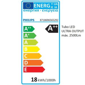 Tubo LED T8 Philips Master Ultra Output