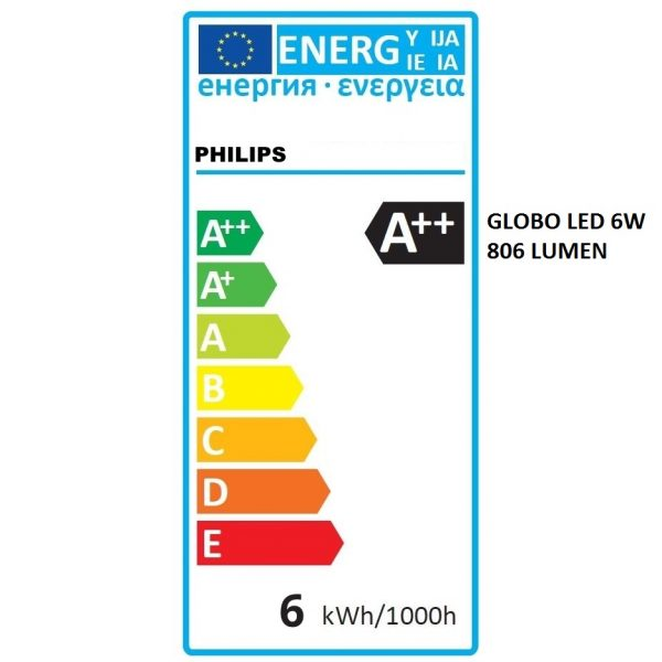 Globo LED Philips filamento G95 | E27 | 6W