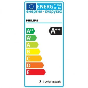 Bombilla LED R7s PHILIPS CorePro | 6.5W