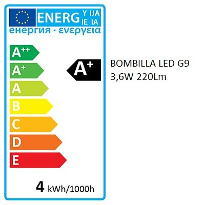 Bombilla LED G9 DIMAX | 3,6W