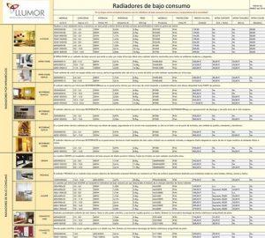 Listado de precios para radiadores