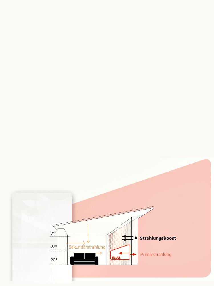 ELIAS La calefacción | Así se calienta hoy día.